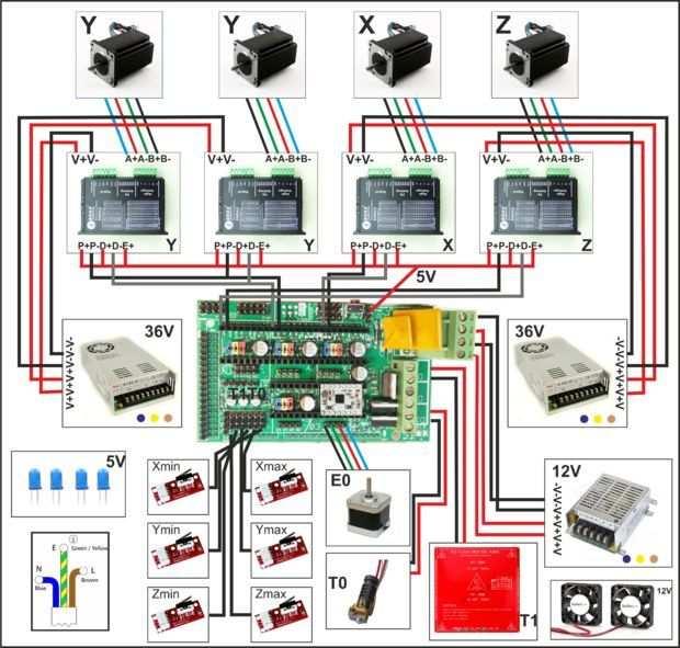 Arduino Controlled Cnc 3d Printer Hybrid Arduino Cnc Cnc Technik 3d Drucker