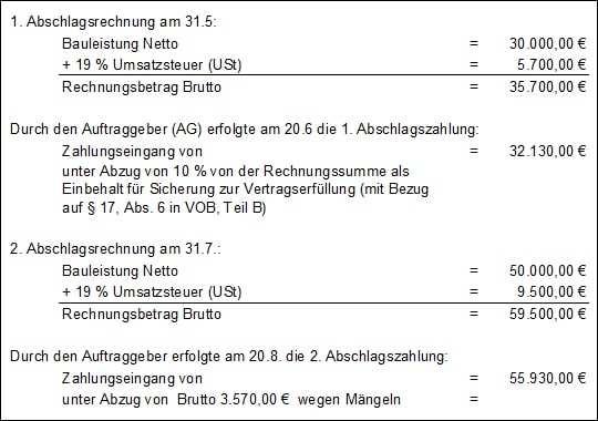Schlussrechnung Lexikon Bauprofessor