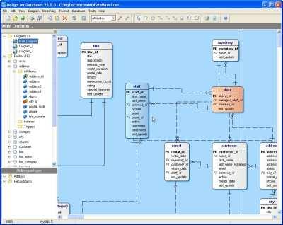 Database Design Modeling Tool For Ms Access Dezign For Databases