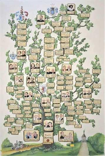 Ahnentafel Familienstammbaum Erstellen Lassen Stammbaum Mit