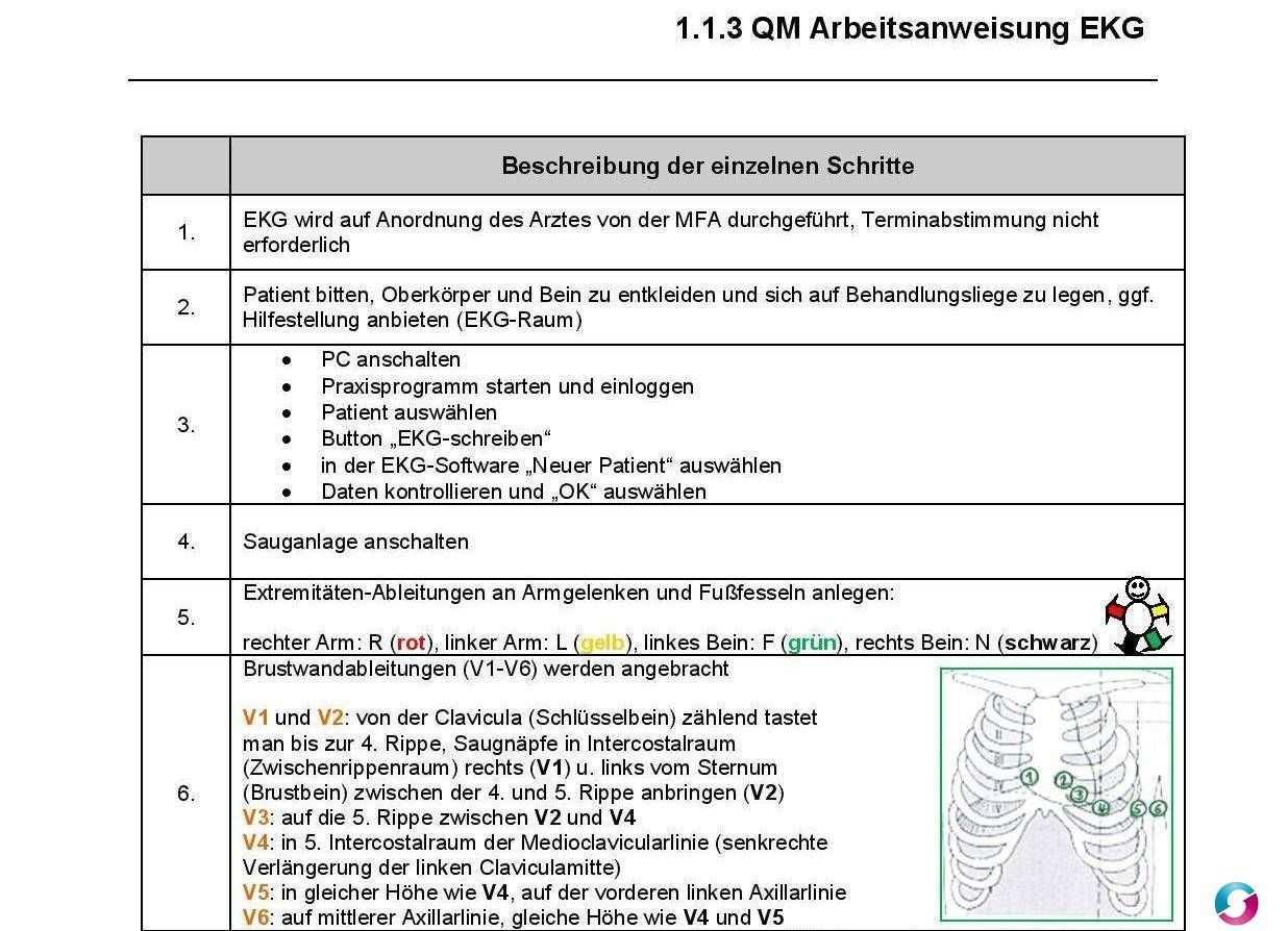 Ekg Anlegen Und Schreiben Arbeitsanweisung Qualitatsmanagement In Der Arztpraxis Teramed Arbeit Schreiben Hilfestellung