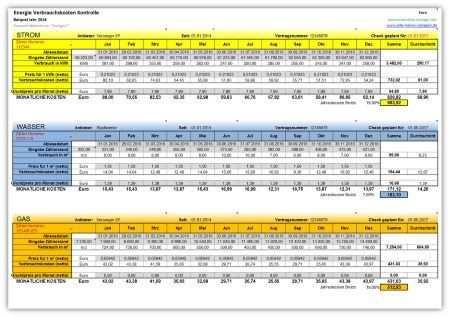 Energie Verbrauchskosten Kontrolle Excel Vorlage Excel Tipps