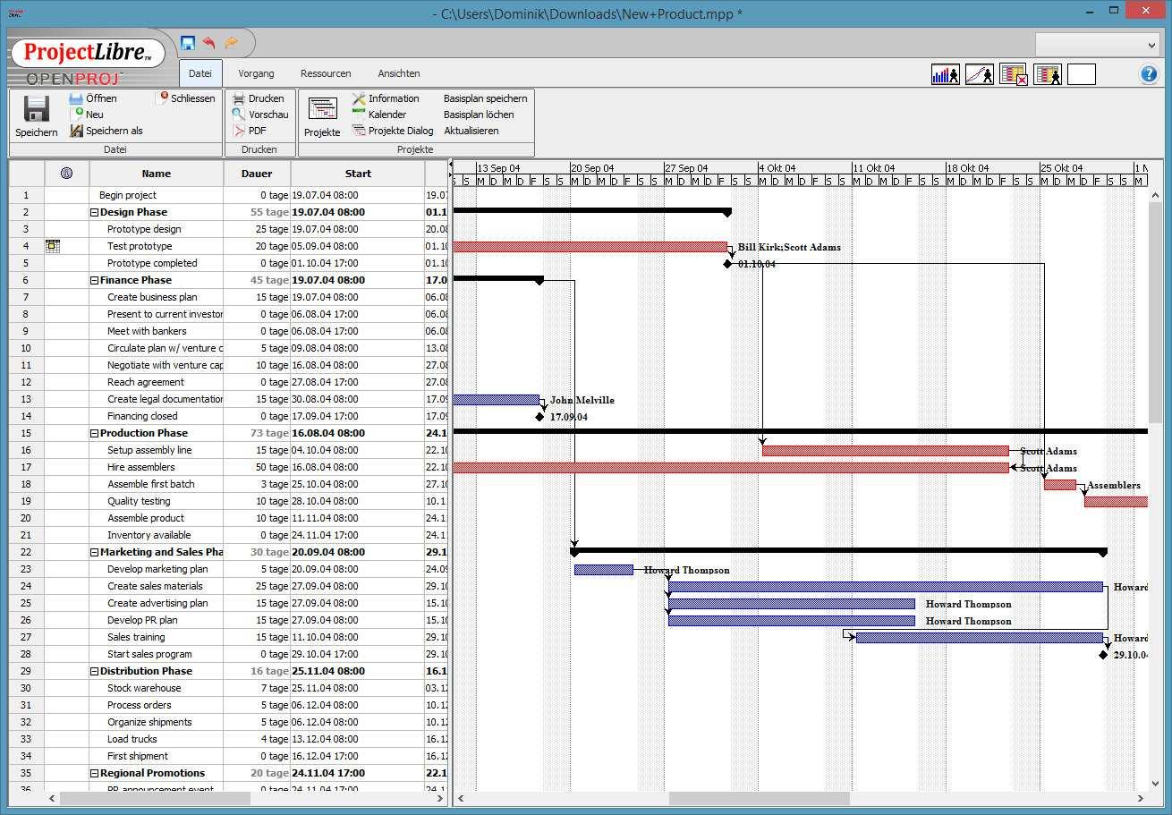 Projectlibre Download Kostenlos Chip
