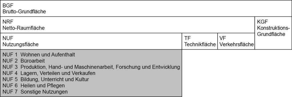 Grundflachen Und Rauminhalte Teilskript Zur Vorlesung Pdf