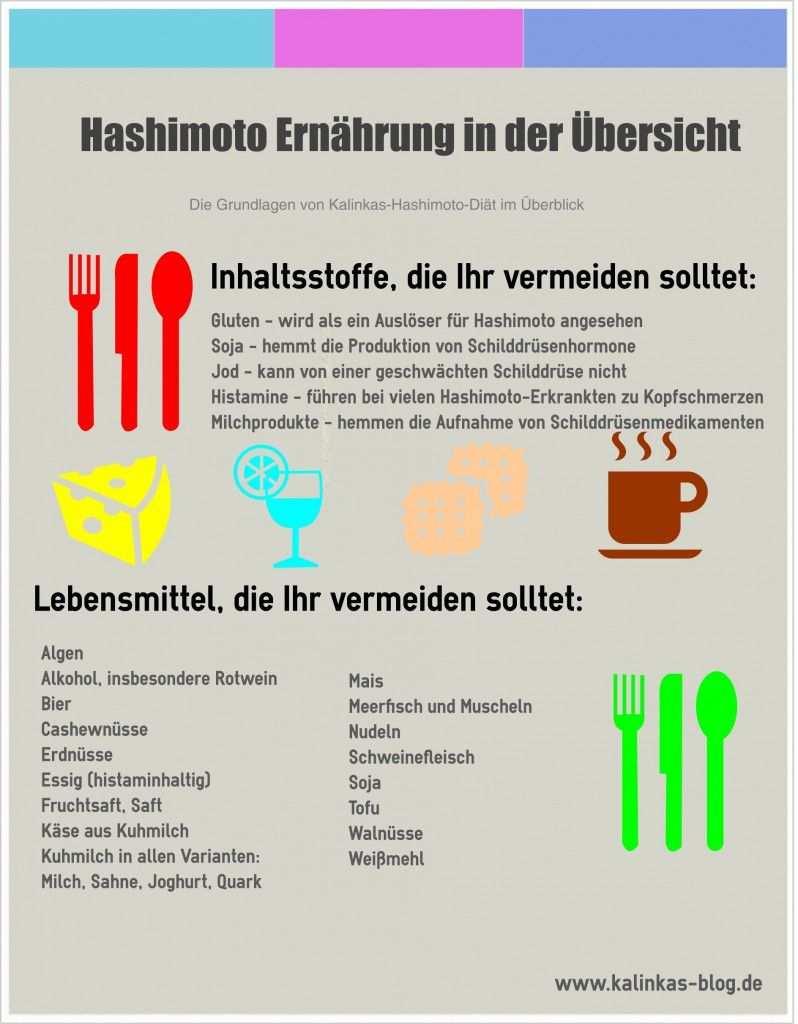 Hashimoto Ernahrung Und Abnehmen Hashimoto Ernahrung Hashimoto