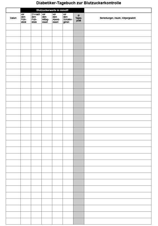 Diabetes tagesprofil tabelle