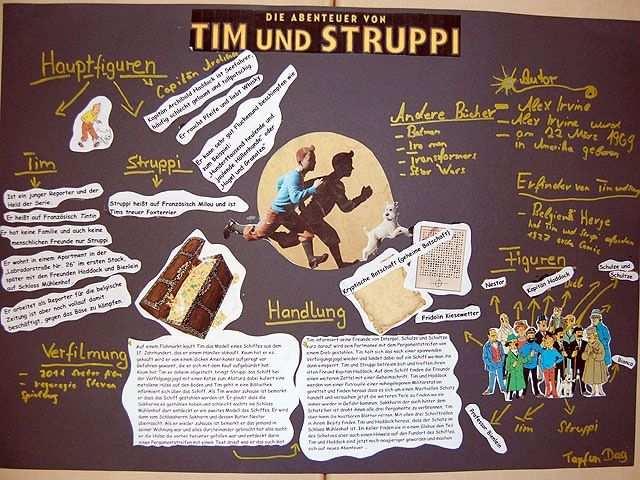 Plakat Mit Bildern Buchvorstellung Grundschule Bucher