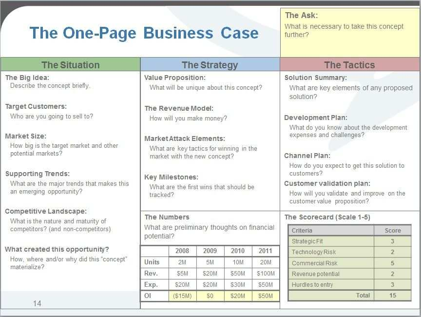 Image Result For One Page Business Plan Template One Page