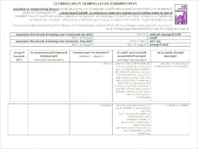 30 Vorlage Fur Business Finanzplan In Excel In Verbindung