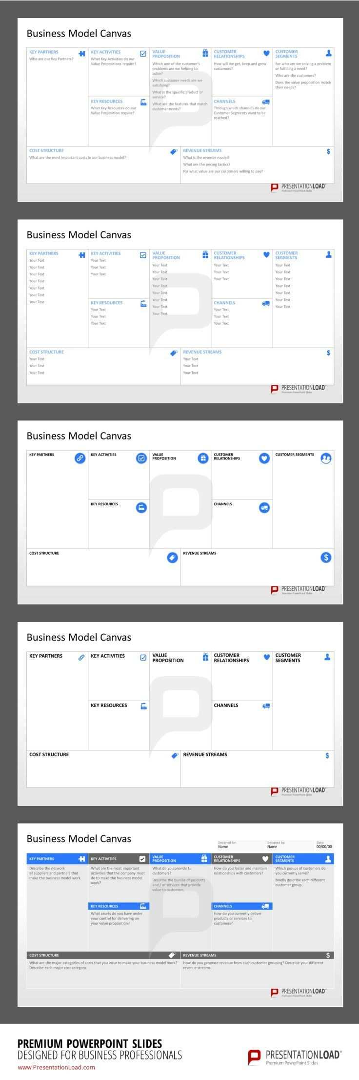 Business Model Canvas Powerpoint Template To Strategically Plan