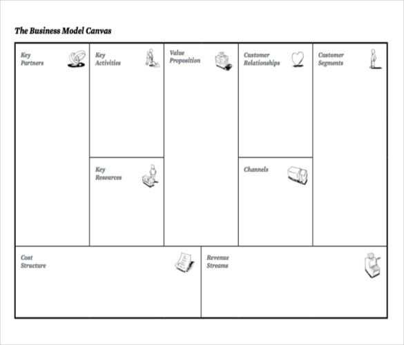 Business Model Canvas Template Ide Bisnis Ide Remaja