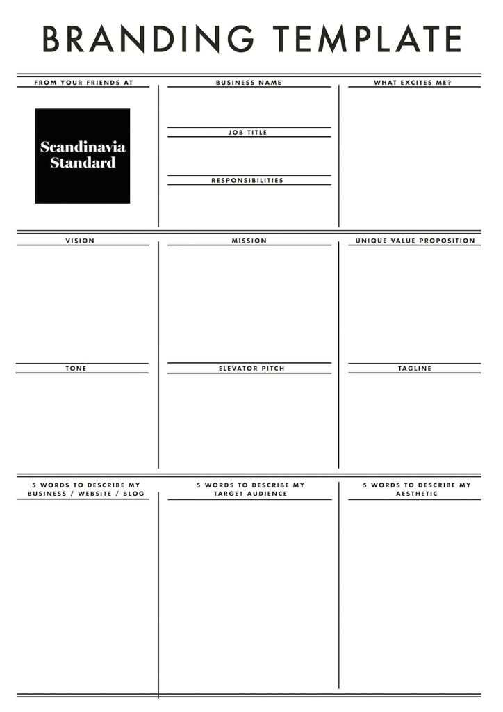 An Easy Guide To Branding The Business Model Canvas More
