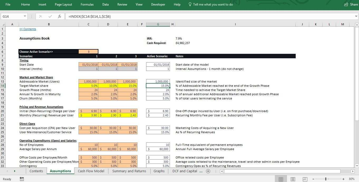 Cash Flow Excel Model With Monthly P L Balance Sheet Cf Statement Scenarios Dcf Capital And Debt Structure