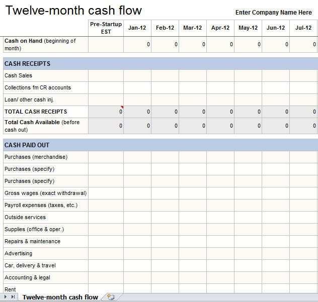 Cash Flow Statement Template Excel Cash Flow Statement Statement Template Cash Flow