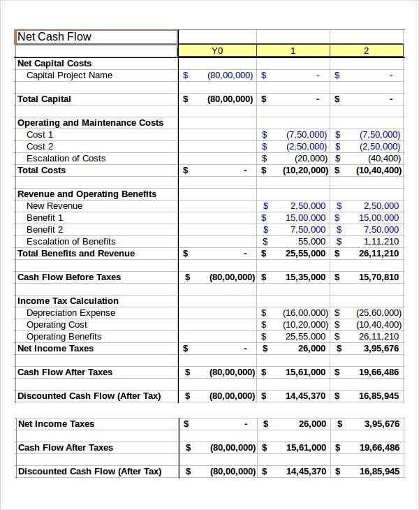 15 Cash Sheet Templates Cash Flow Statement Cash Budget Cash Flow