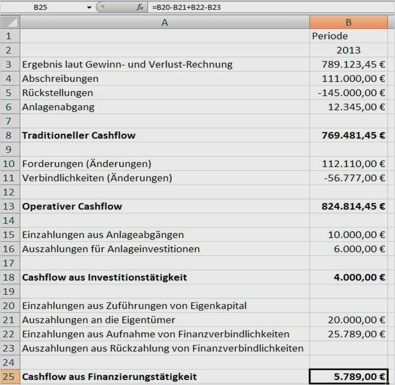 14 Bewundernswert Cash Flow Excel Vorlage Kostenlos Stilvoll