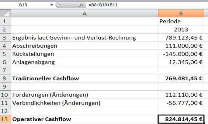 Cashflow Rechnung Mit Excel