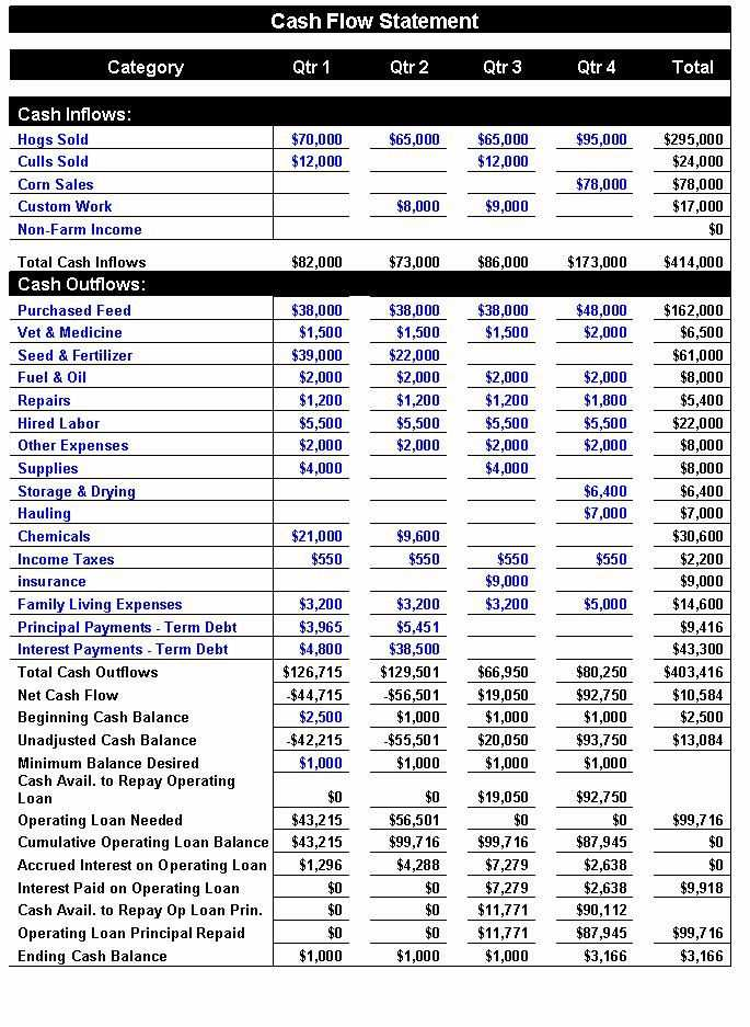 Cash Flow Statement Indirect Method Excel Template Cash Flow