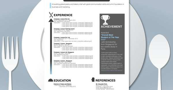 Resume Design For A Chef Disenos De Unas Diseno Grafico Graficos