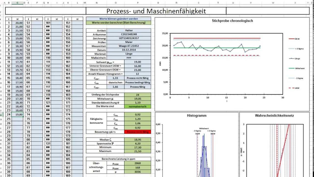 Cpk Cp Cpm Excel Chart Prozessfaehigkeit Maschinenfaehigkeit Youtube