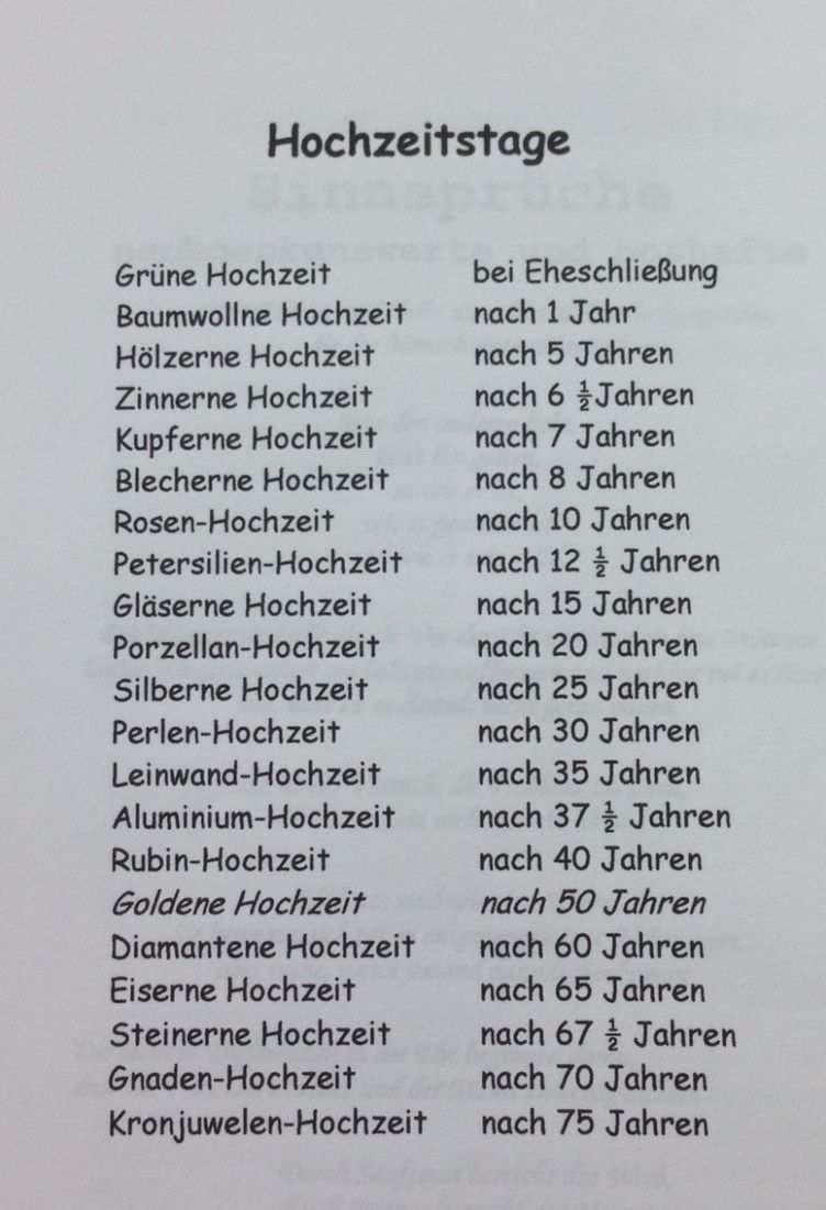Holzerne Hochzeit Rede Holzerne Hochzeit Rede Holzerne Hochzeit