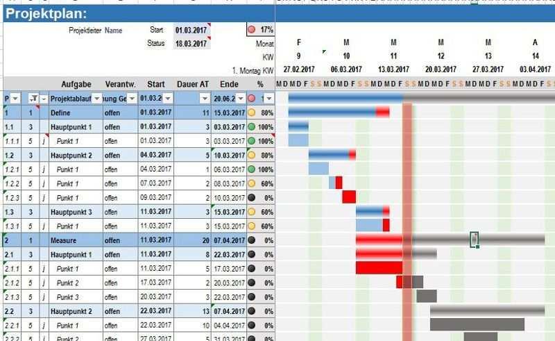 Projektplan Excel Kostenlose Vorlage Zum Downloaden