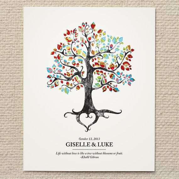 Instant Download The Bohemian Tree Instant Wall Art Or Home