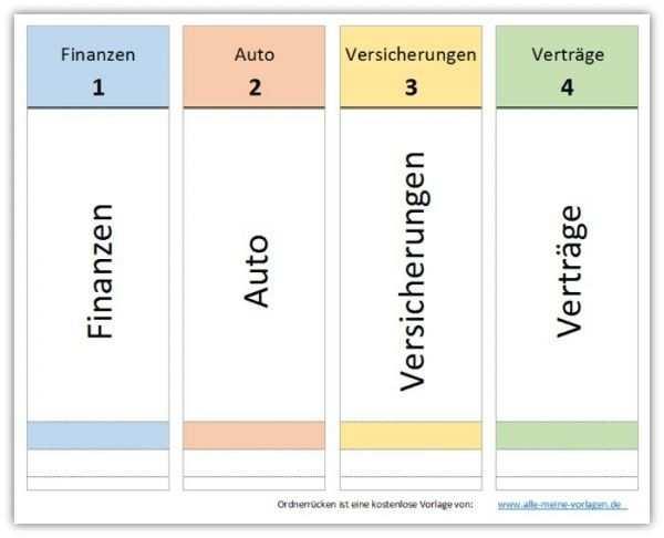 Vorlage Zur Beschriftung Von Ordnerrucken Ordner Etiketten
