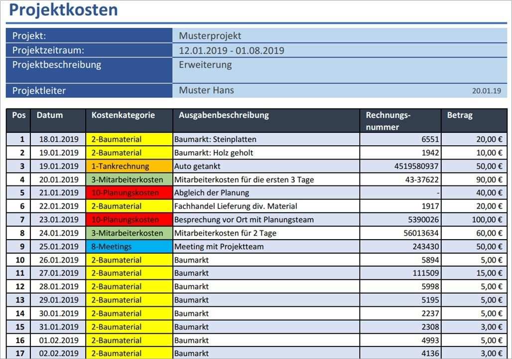 Projektkosten Im Griff Vorlage Fur Excel Excel Vorlage