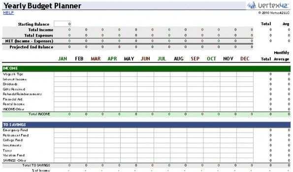 Excel Vorlagen Die 7 Besten Quellen Fur Die Professionelle