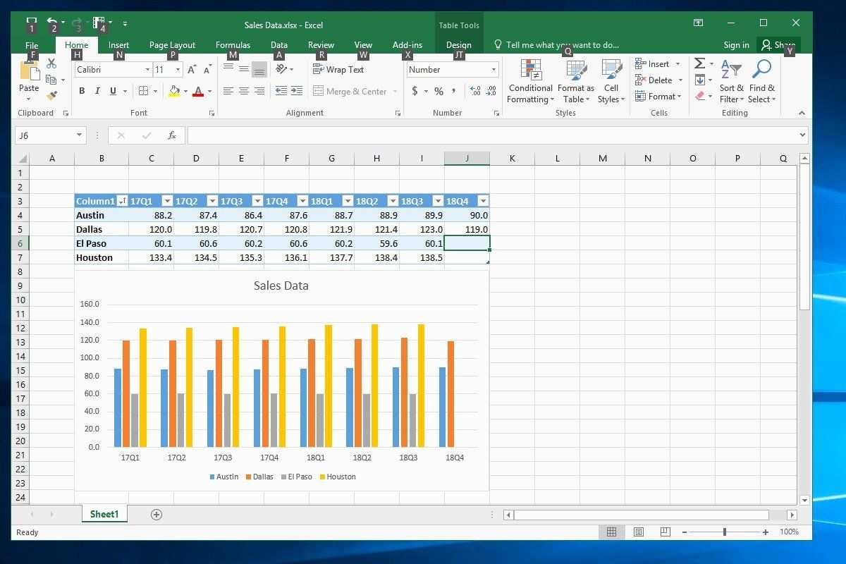 Trouble Ticket Tracking Excel Template In 2020 Excel Templates