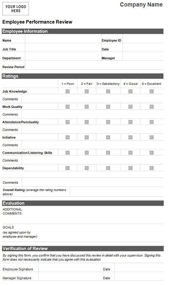 Employee Evaluation Template Employee Performance Evaluation