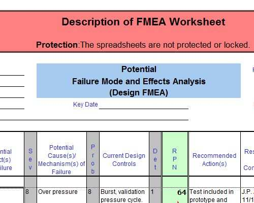 Fmea Product Example