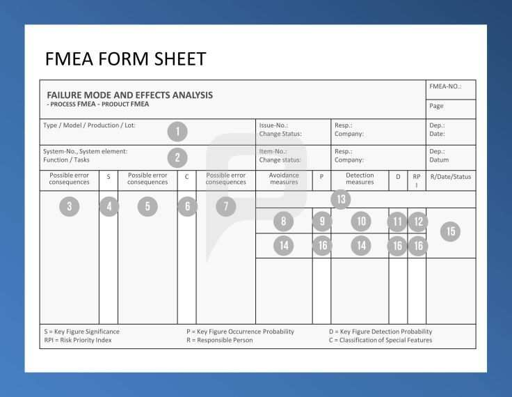 Take A Closer Look At The Variants Of Fmea Form Sheets