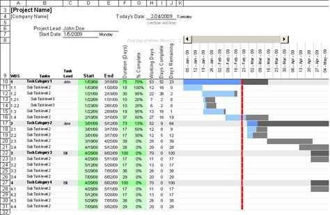 Download A Free Gantt Chart Template For Microsoft Excel A Simple