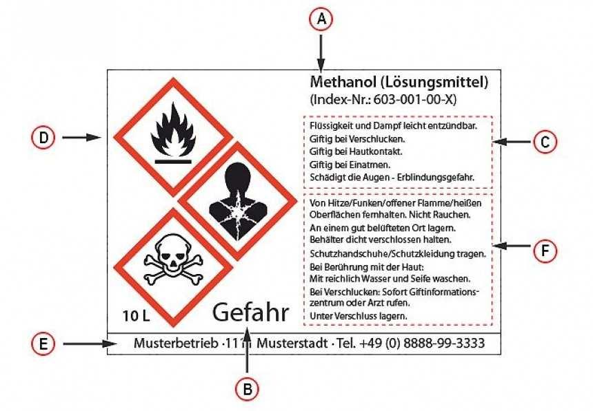 Gefahrstoffkennzeichnung Avery Zweckform