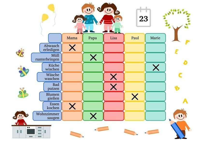 Nach Haushaltsplan Haushaltsplaner Familienplaner Familien Planer