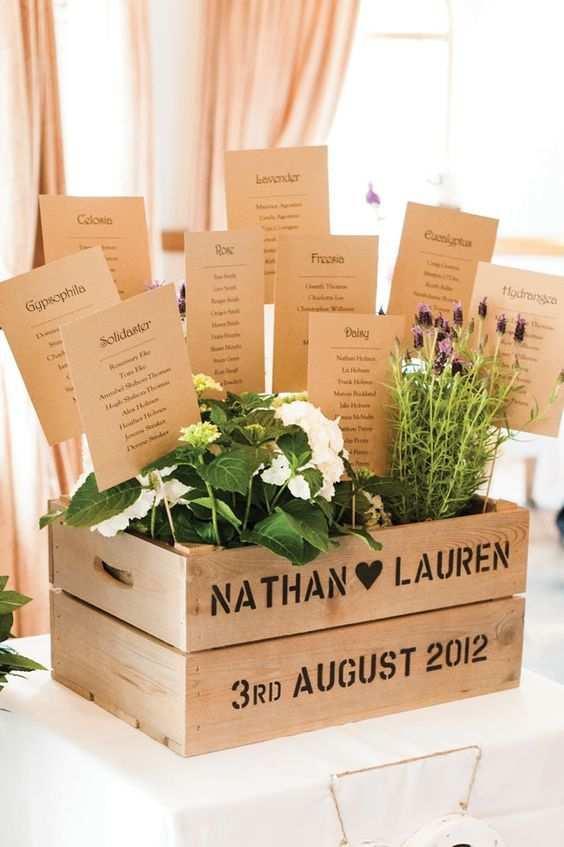 Kreative Ideen Fur Euren Sitzplan 2016 Hochzeit Tischplan