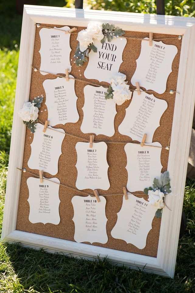 Inspiration Tischordnung Zur Hochzeit Sitzordnung Hochzeit