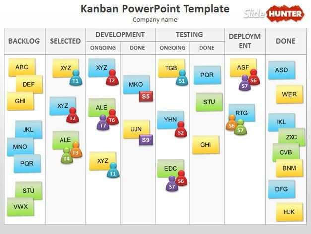 Free Kanban Powerpoint Template Kanban Kanban Board Powerpoint