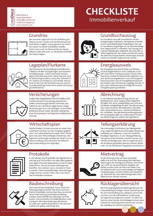 Portfolio Mit Bildern Immobilienkauf Immobilien Eigentumswohnung