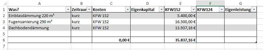 Kostenplanung Fur Angehende Alt Bauherren Kottenliebe