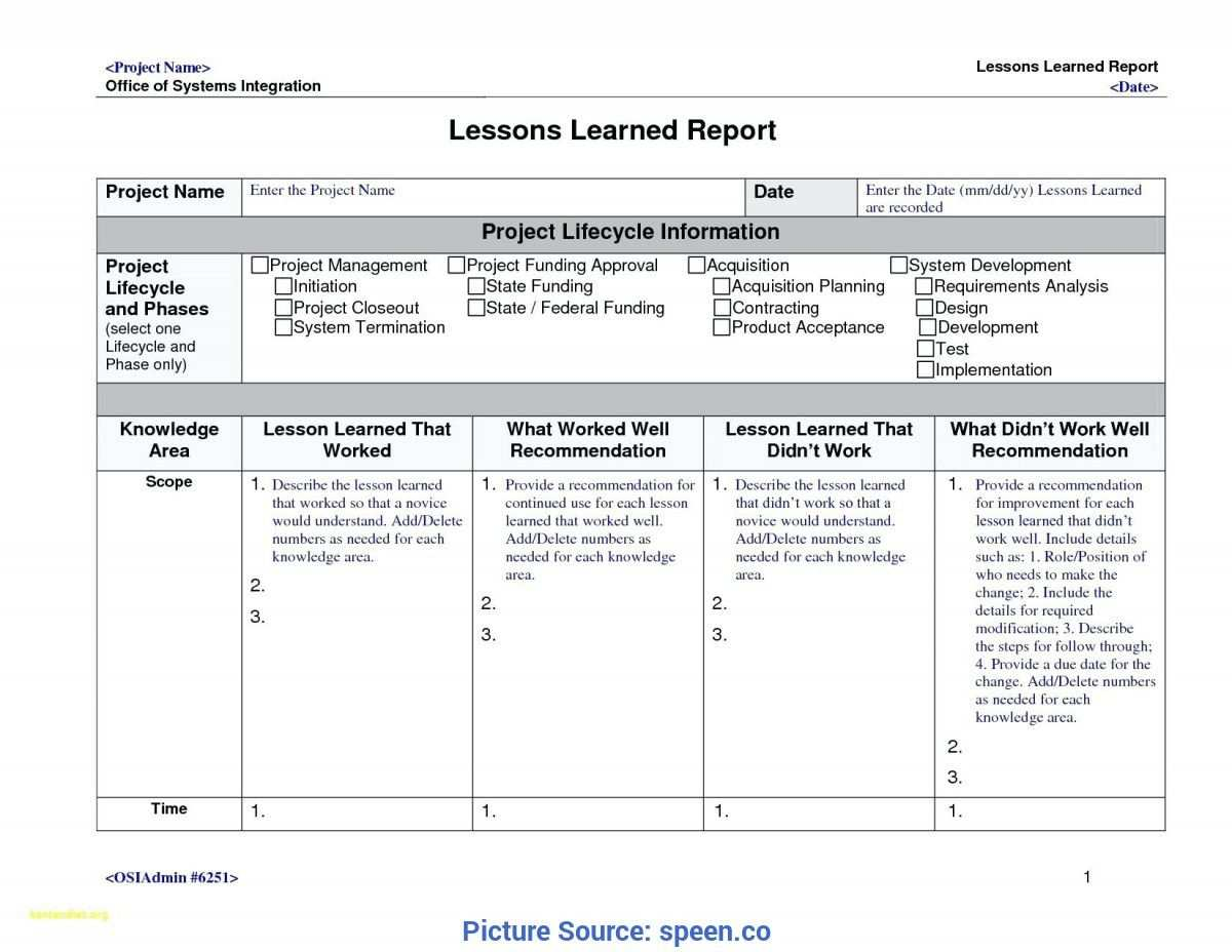 Regular Lessons Learnt Template Excel Template Lessons Intended