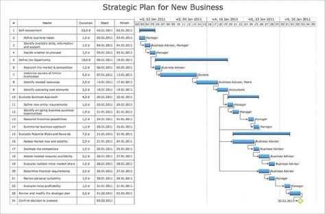 Lohnabrechnung Vorlage Excel In 2020 Mit Bildern Briefvorlagen