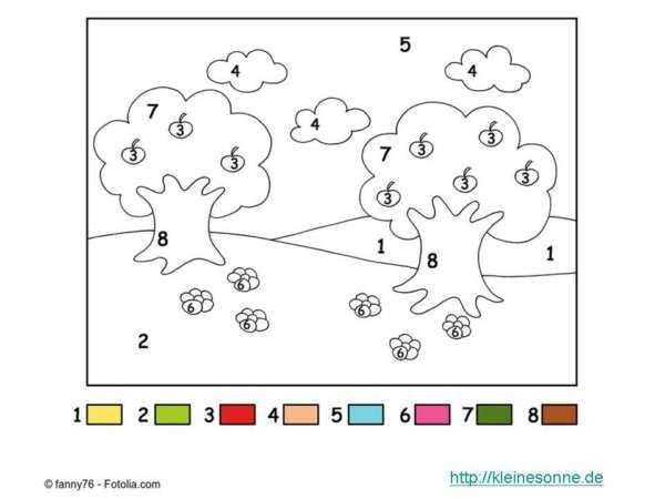 Malen Nach Zahlen Fur Kinder Malen Nach Zahlen Kinder Malen