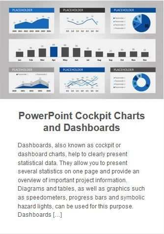 Powerpoint Cockpit Charts And Dashboards Dashboards Cockpit