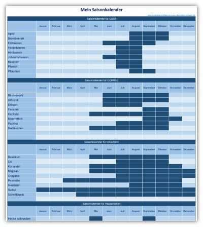 Saisonkalender Excel Jahrlich Wiederkehrendes Im Griff
