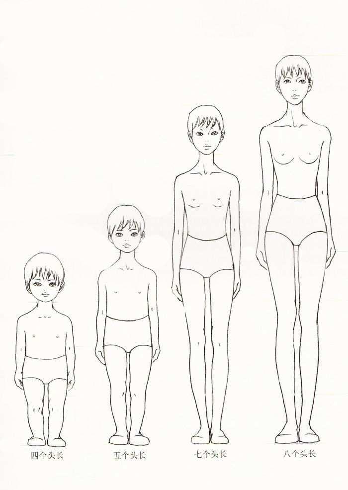 Children S Body Proportions Mode Design Vorlage Menschen Zeichnen Zeichenvorlagen