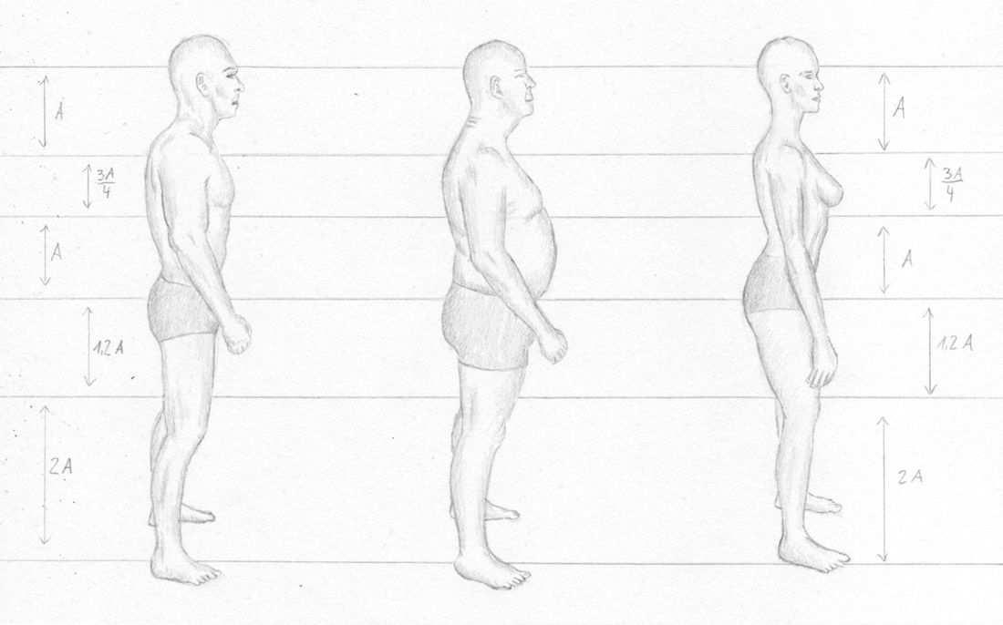 Menschen Zeichnen Lernen Menschen Von Der Seite Zeichnen Zeichnungen Von Menschen Menschen Zeichnen Lernen