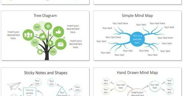 Mindmap Erstellen Um Ordnung In Den Kopf Zu Bekommen Mindmapping